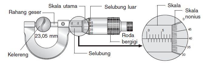 kalibrasi mikrometer
